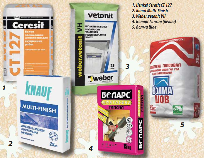 henkel ceresit ct127,knauf multi finish, veber vetonit vh, боларс гипсил, волма шов